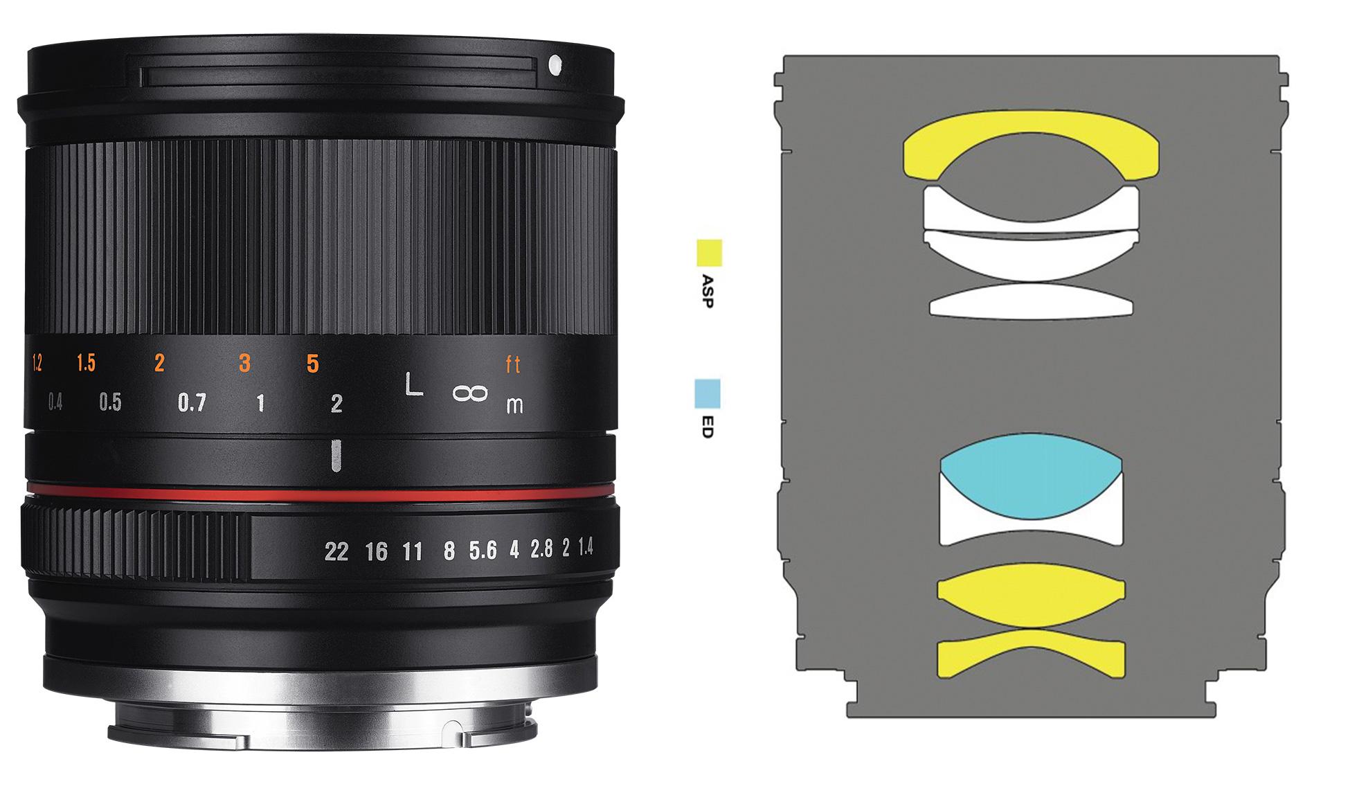 Samyang quatre nouvelles optiques pour bo tiers sans for Objectif miroir 50mm